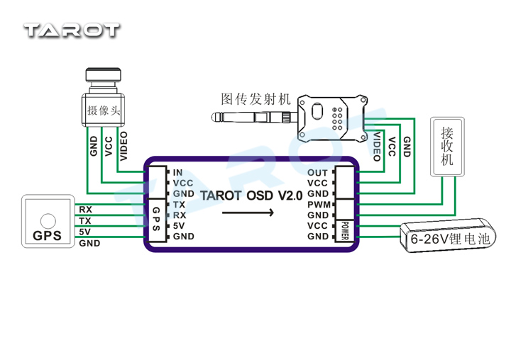 Tarot New Osd Video Overlay System    With Gps Tl300l2
